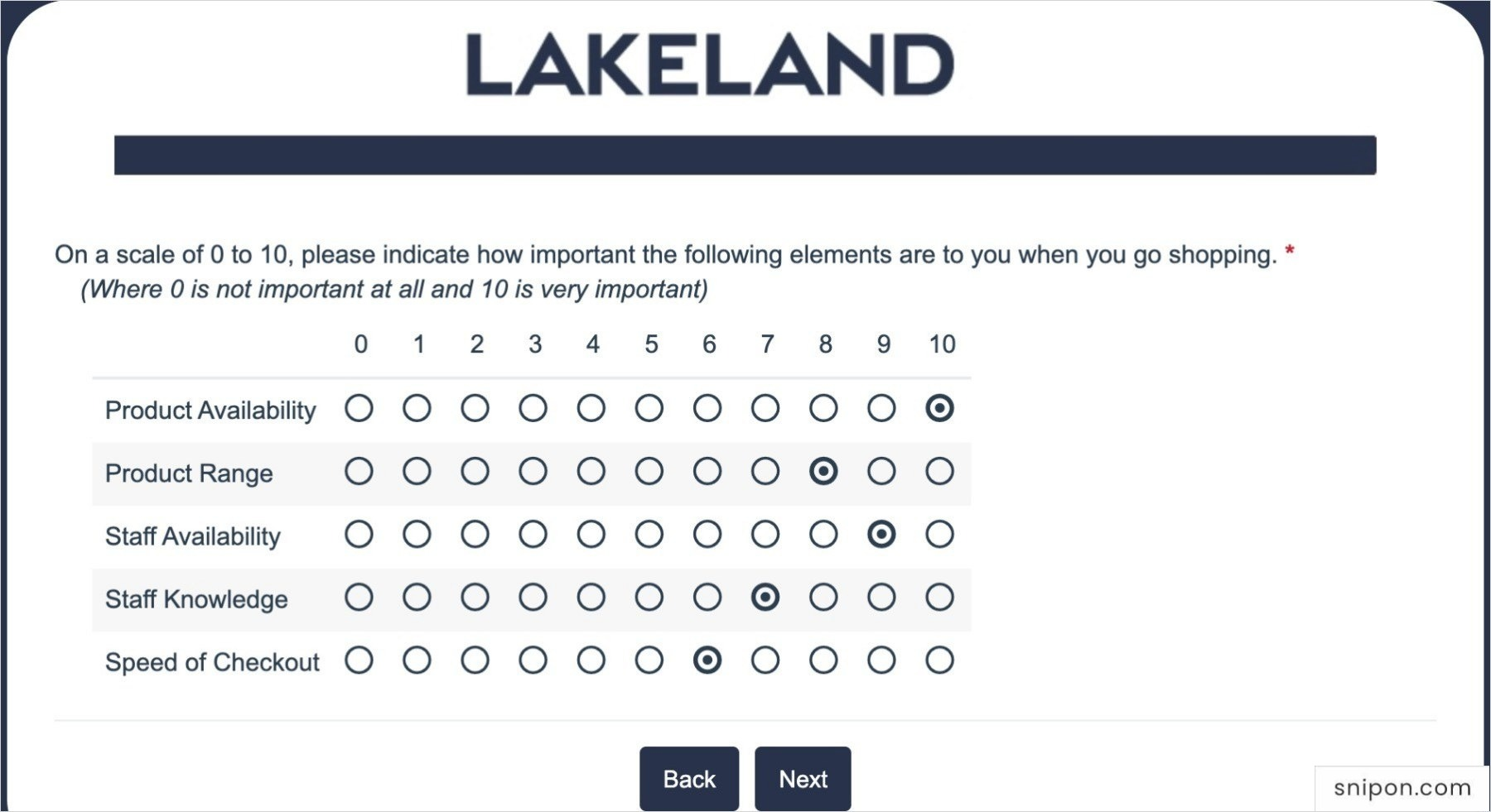 Rate Importance of Some Areas - Lakeland Survey